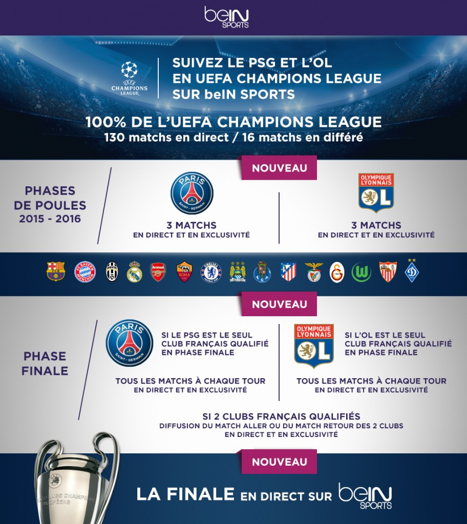 UEFAChampionsLeague_beINSPORTS_2015-2016